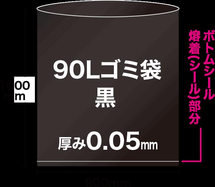 90Lの黒ゴミ袋は、ヨコ90cm×タテ100cmで、袋の底にボトムシール溶着(シール)部分があります。