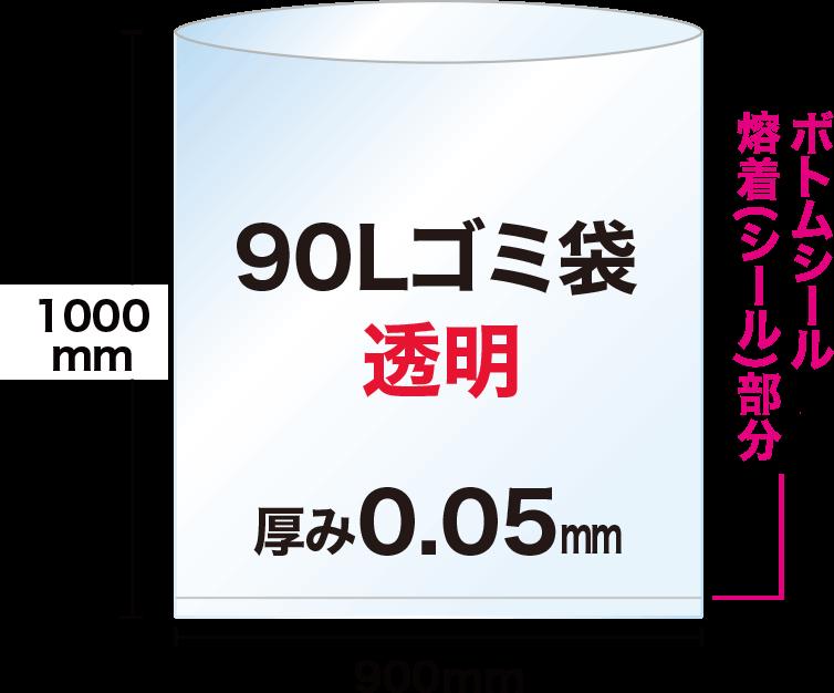 90Lの透明ゴミ袋は、ヨコ90cm×タテ100cmで、袋の底にボトムシール溶着(シール)部分があります。